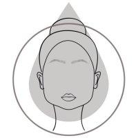 Pear Face Shape Diagram Woman